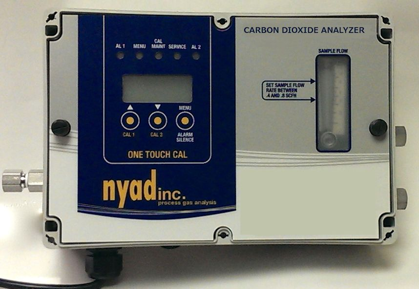 SERIES 301T ONE TOUCH CARBON DIOXIDE ANALYZERS
